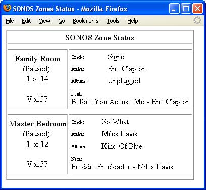Sonos Web Controller
